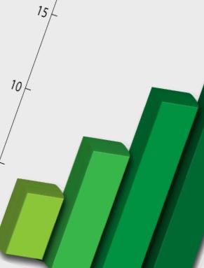Fiscalité: Dépot de  la déclaration des résultats 2065